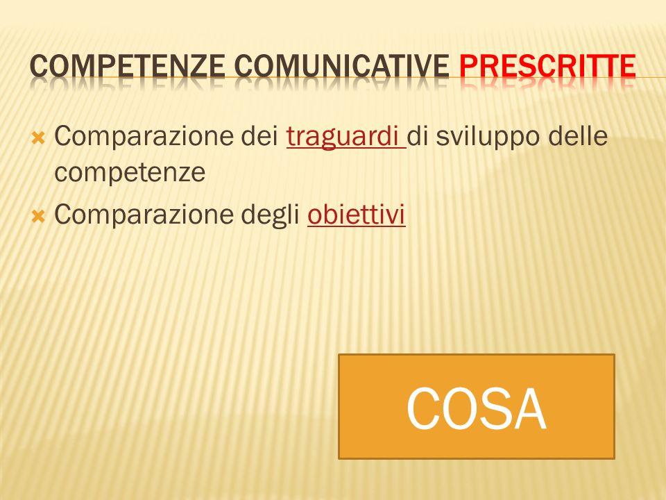 Comparazione dei traguardi di sviluppo delle competenzetraguardi Comparazione degli obiettiviobiettivi COSA
