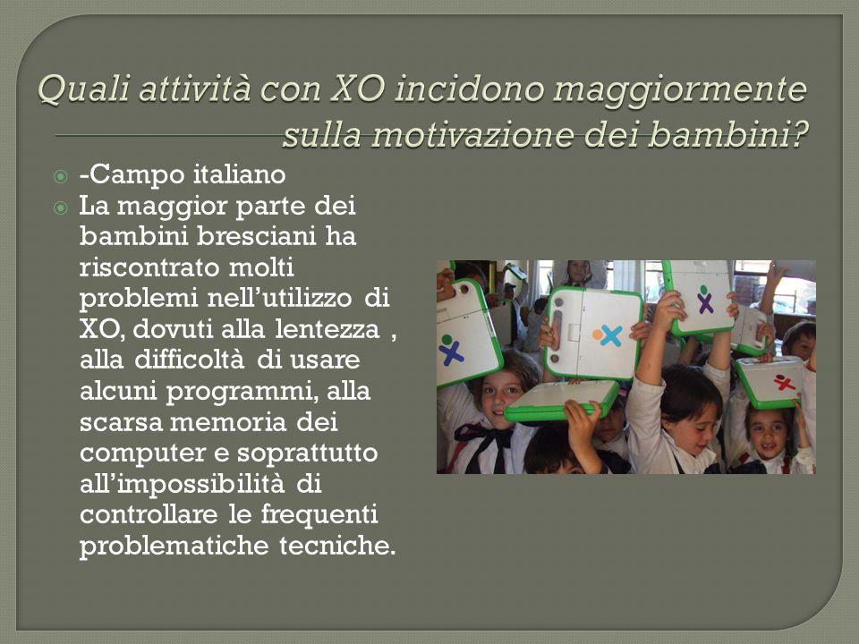 -Campo italiano La maggior parte dei bambini bresciani ha riscontrato molti problemi nellutilizzo di XO, dovuti alla lentezza, alla difficoltà di usar