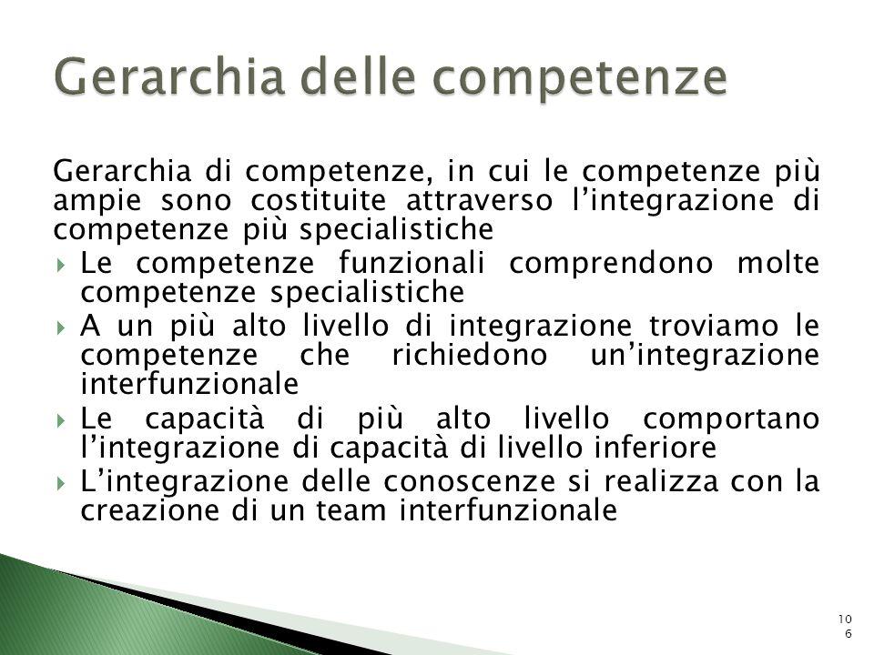 Gerarchia di competenze, in cui le competenze più ampie sono costituite attraverso lintegrazione di competenze più specialistiche Le competenze funzio
