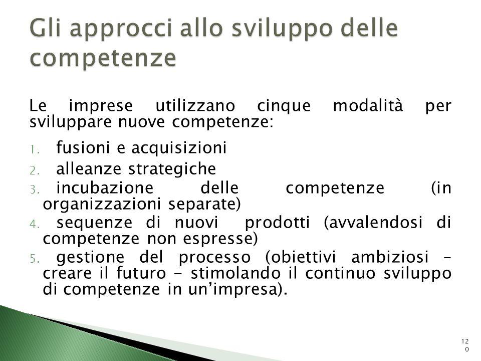 Le imprese utilizzano cinque modalità per sviluppare nuove competenze: 1. fusioni e acquisizioni 2. alleanze strategiche 3. incubazione delle competen
