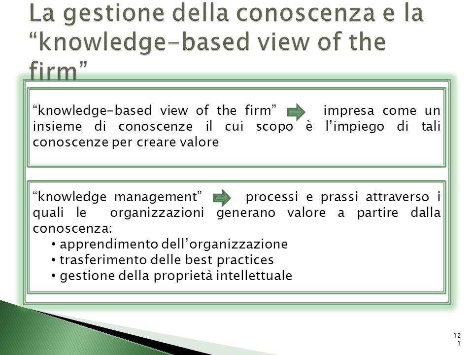 knowledge management processi e prassi attraverso i quali le organizzazioni generano valore a partire dalla conoscenza: apprendimento dellorganizzazio