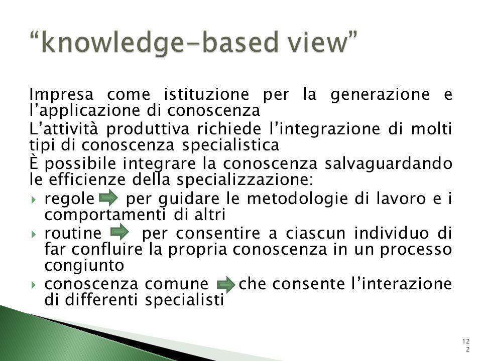 Impresa come istituzione per la generazione e lapplicazione di conoscenza Lattività produttiva richiede lintegrazione di molti tipi di conoscenza spec