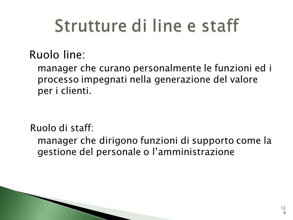 Ruolo line: manager che curano personalmente le funzioni ed i processo impegnati nella generazione del valore per i clienti. Ruolo di staff: manager c