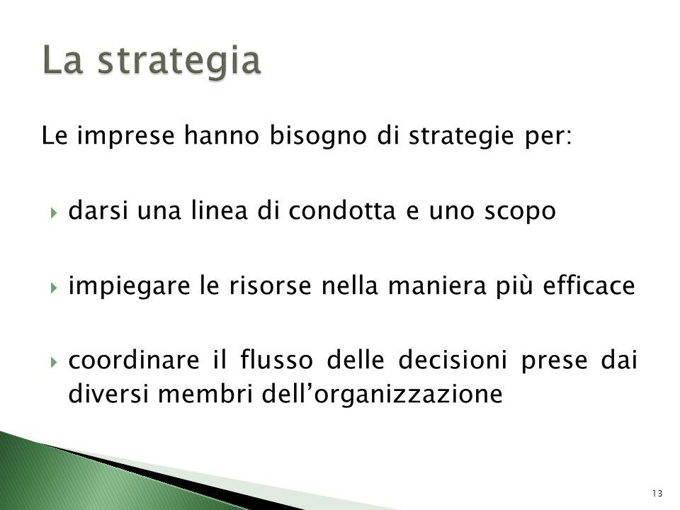 Le imprese hanno bisogno di strategie per: darsi una linea di condotta e uno scopo impiegare le risorse nella maniera più efficace coordinare il fluss