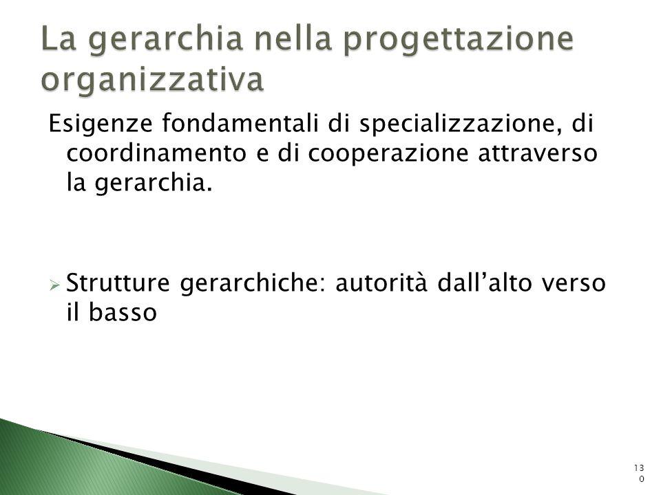 Esigenze fondamentali di specializzazione, di coordinamento e di cooperazione attraverso la gerarchia. Strutture gerarchiche: autorità dallalto verso