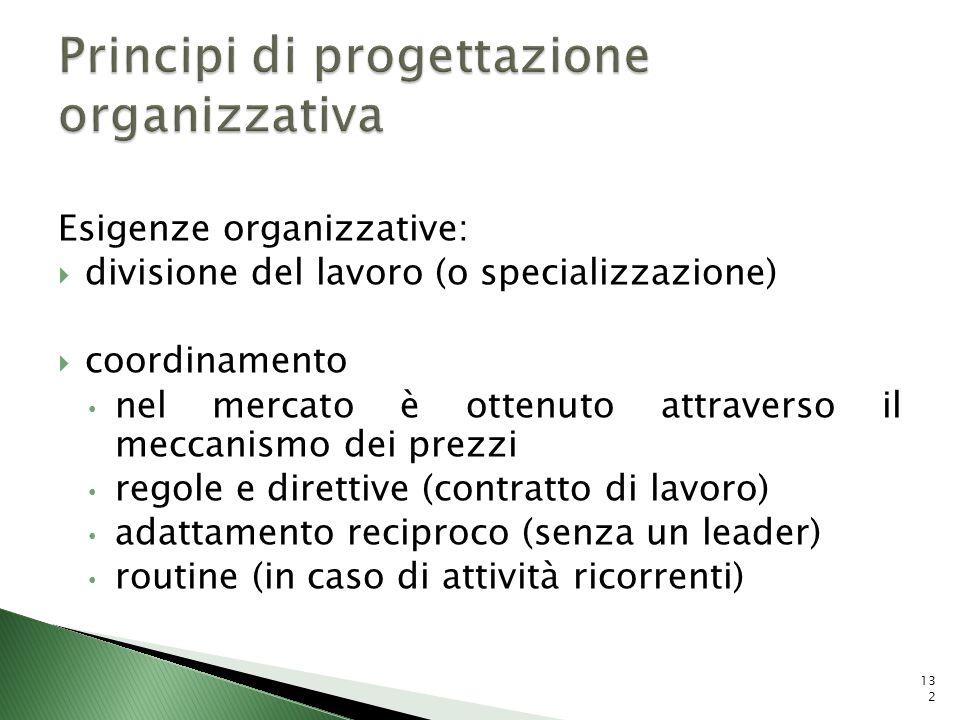Esigenze organizzative: divisione del lavoro (o specializzazione) coordinamento nel mercato è ottenuto attraverso il meccanismo dei prezzi regole e di