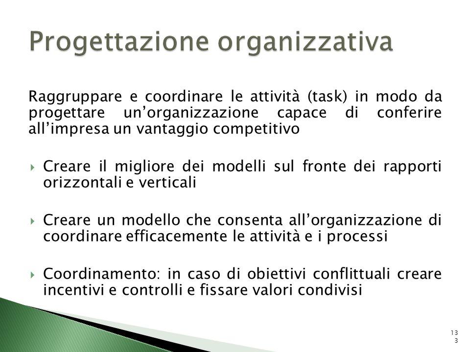 Raggruppare e coordinare le attività (task) in modo da progettare unorganizzazione capace di conferire allimpresa un vantaggio competitivo Creare il m