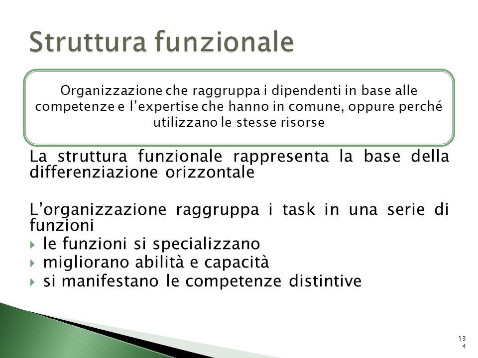 La struttura funzionale rappresenta la base della differenziazione orizzontale Lorganizzazione raggruppa i task in una serie di funzioni le funzioni s