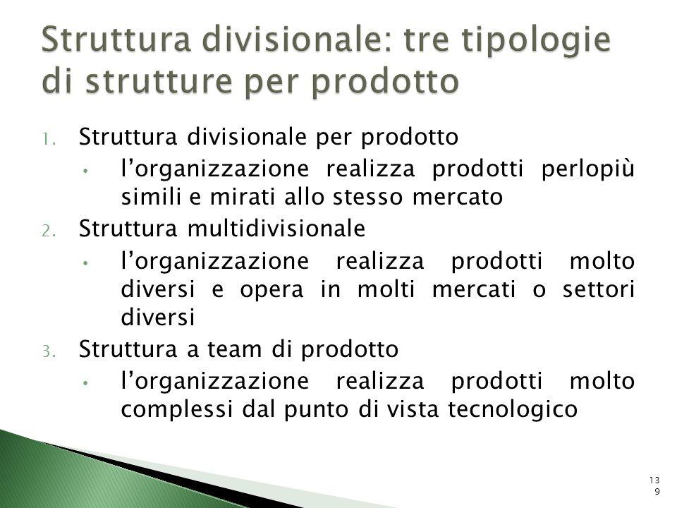 1. Struttura divisionale per prodotto lorganizzazione realizza prodotti perlopiù simili e mirati allo stesso mercato 2. Struttura multidivisionale lor