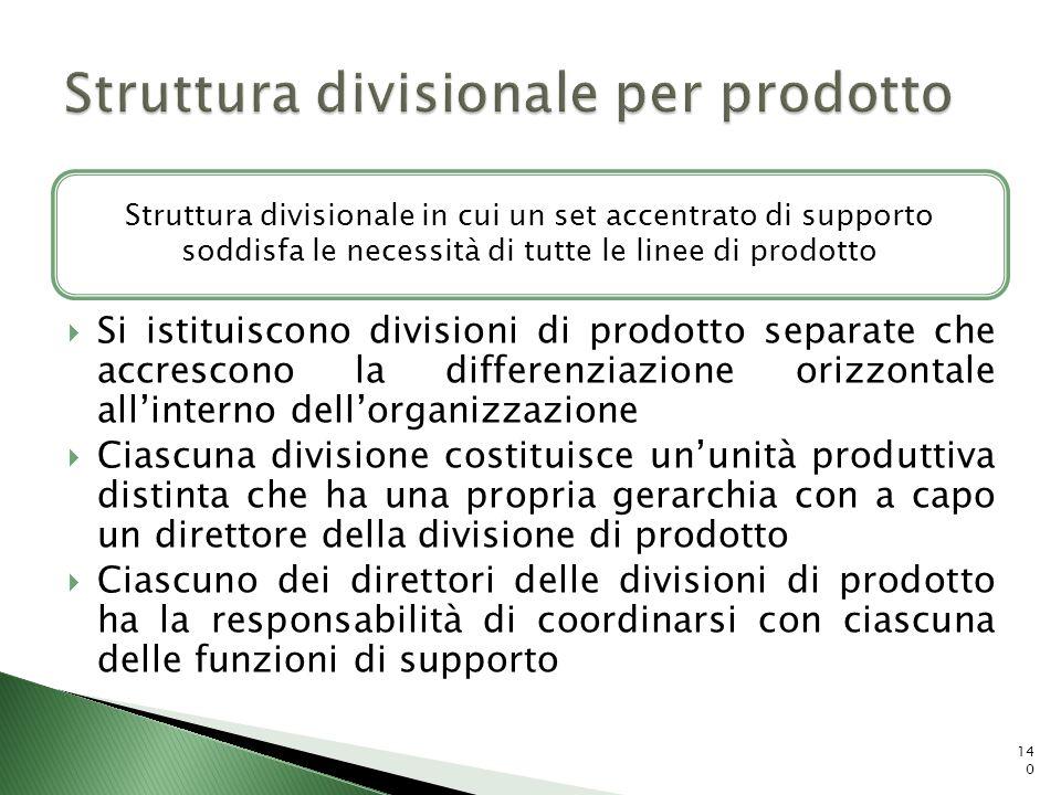 Si istituiscono divisioni di prodotto separate che accrescono la differenziazione orizzontale allinterno dellorganizzazione Ciascuna divisione costitu