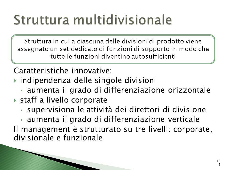 Caratteristiche innovative: indipendenza delle singole divisioni aumenta il grado di differenziazione orizzontale staff a livello corporate supervisio