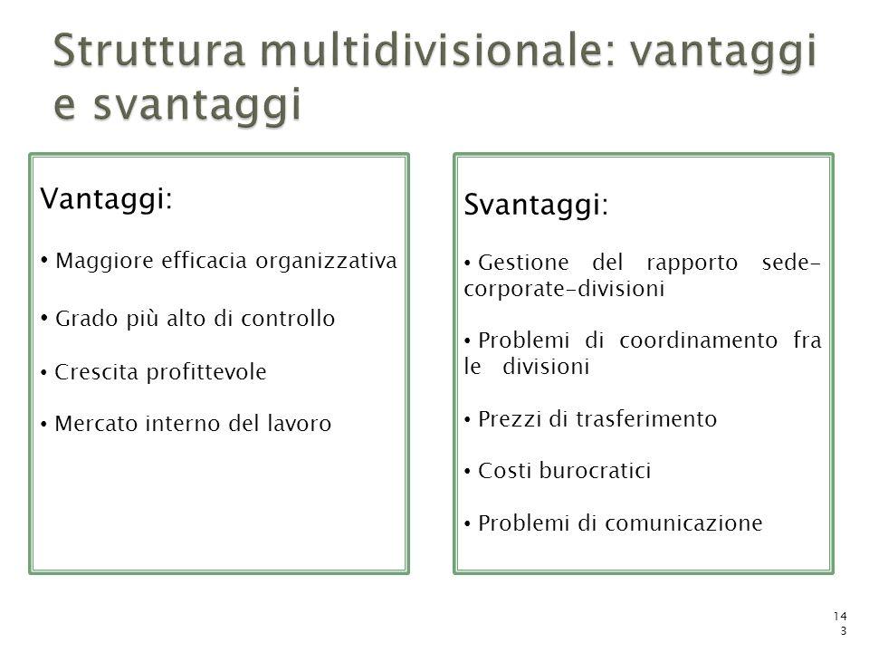 Vantaggi: Maggiore efficacia organizzativa Grado più alto di controllo Crescita profittevole Mercato interno del lavoro Svantaggi: Gestione del rappor