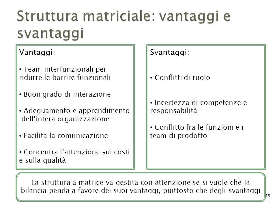 .. Vantaggi: Team interfunzionali per ridurre le barrire funzionali Buon grado di interazione Adeguamento e apprendimento dellintera organizzazione Fa