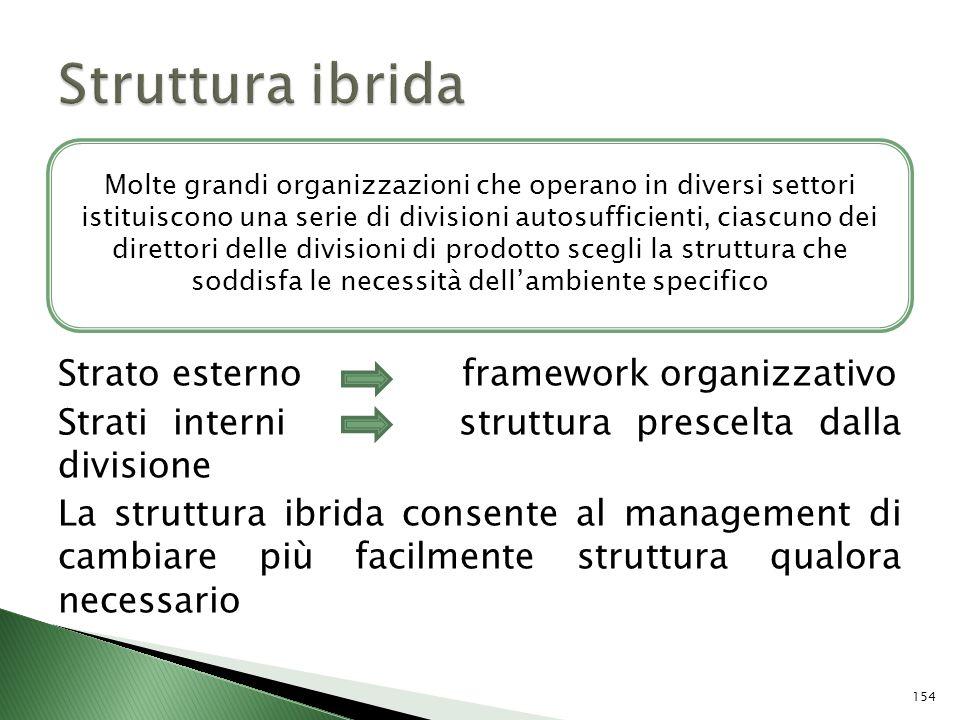 Strato esterno framework organizzativo Strati interni struttura prescelta dalla divisione La struttura ibrida consente al management di cambiare più f