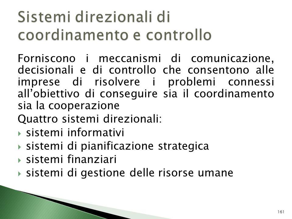 Forniscono i meccanismi di comunicazione, decisionali e di controllo che consentono alle imprese di risolvere i problemi connessi allobiettivo di cons