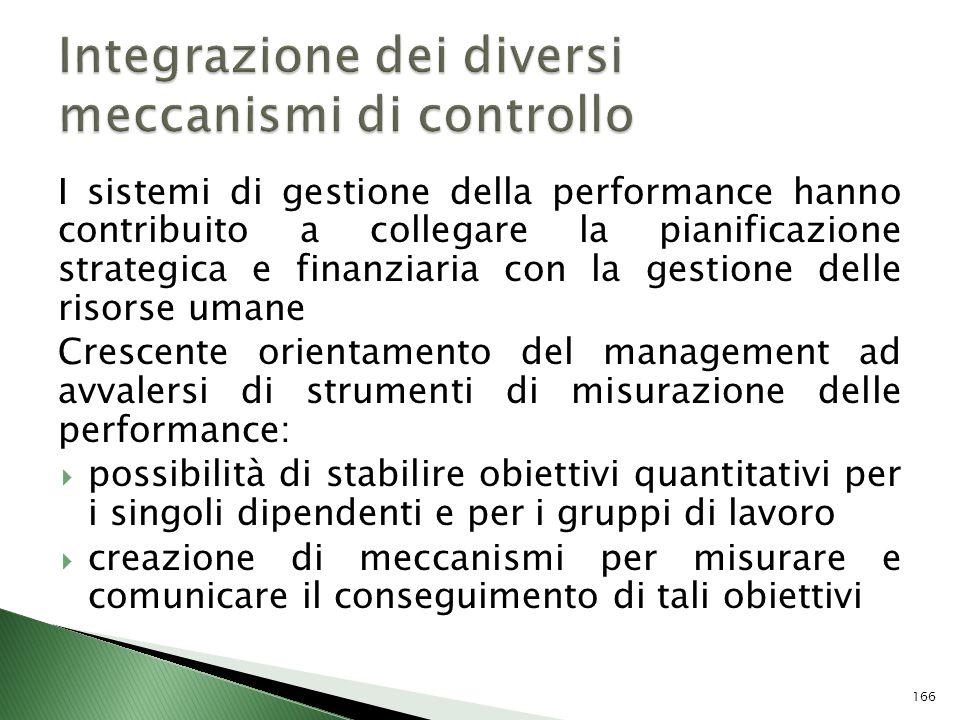 I sistemi di gestione della performance hanno contribuito a collegare la pianificazione strategica e finanziaria con la gestione delle risorse umane C