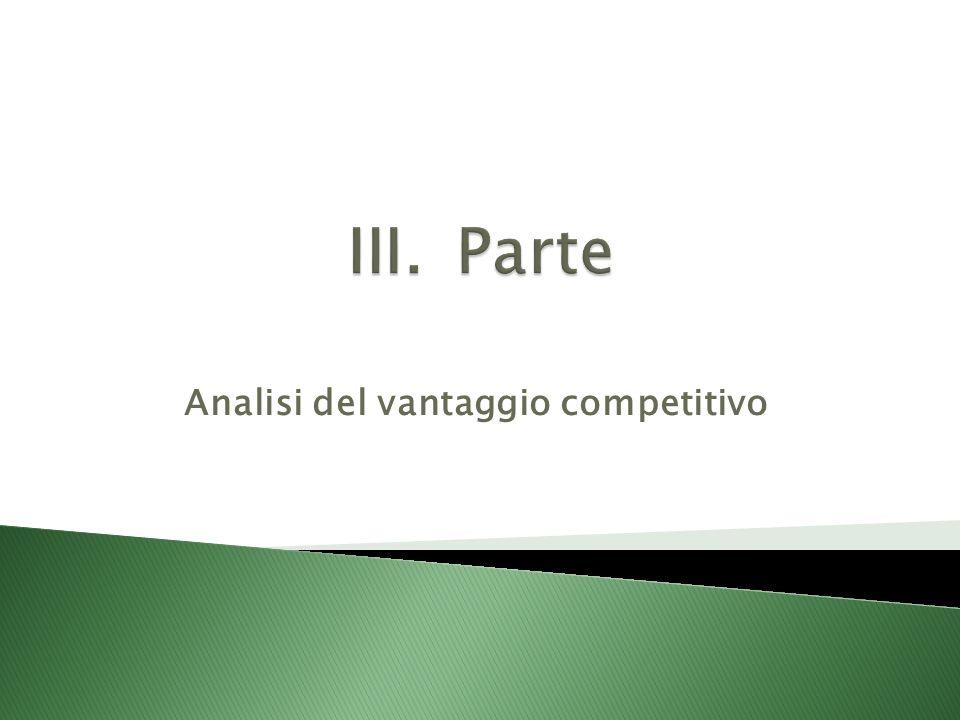 Analisi del vantaggio competitivo