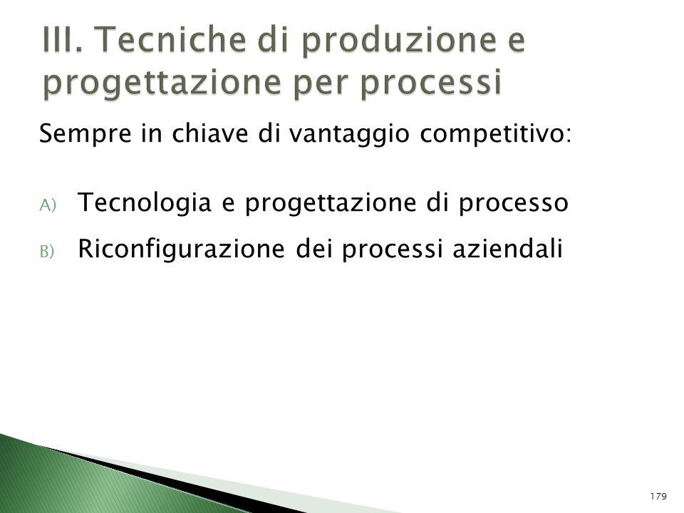Sempre in chiave di vantaggio competitivo: A) Tecnologia e progettazione di processo B) Riconfigurazione dei processi aziendali 179