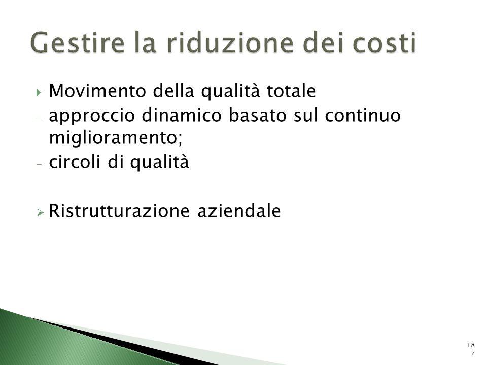 Movimento della qualità totale - approccio dinamico basato sul continuo miglioramento; - circoli di qualità Ristrutturazione aziendale 187