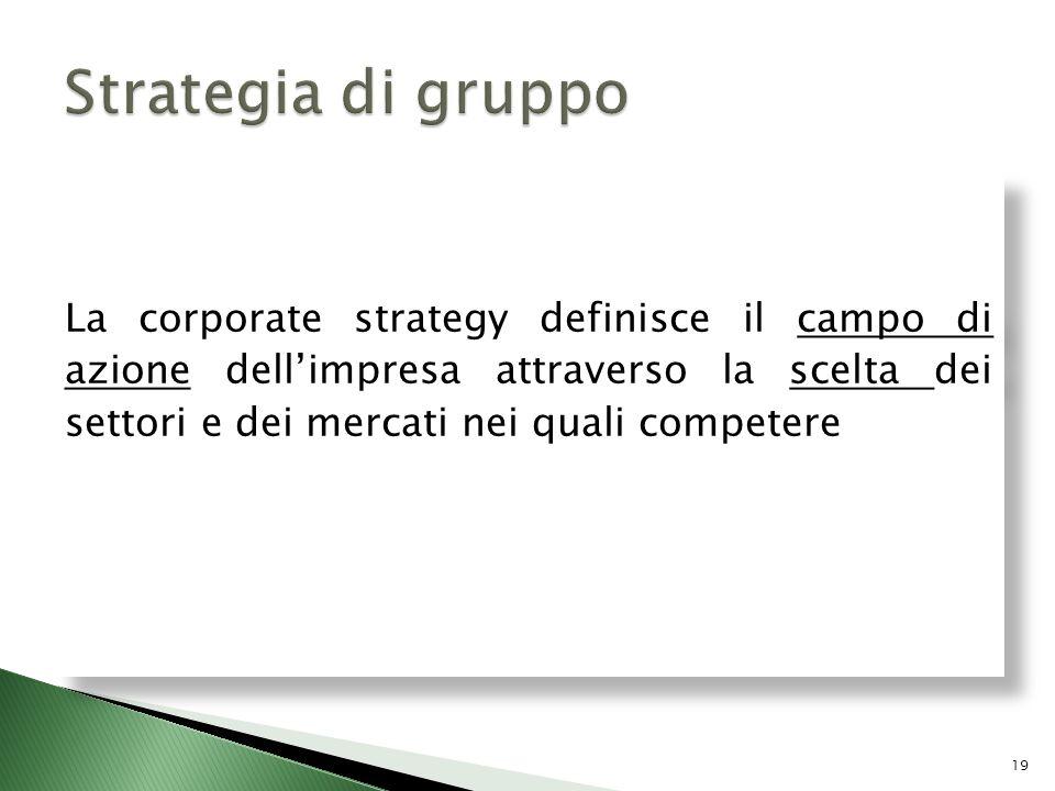 La corporate strategy definisce il campo di azione dellimpresa attraverso la scelta dei settori e dei mercati nei quali competere 19