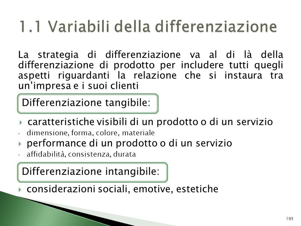 La strategia di differenziazione va al di là della differenziazione di prodotto per includere tutti quegli aspetti riguardanti la relazione che si ins