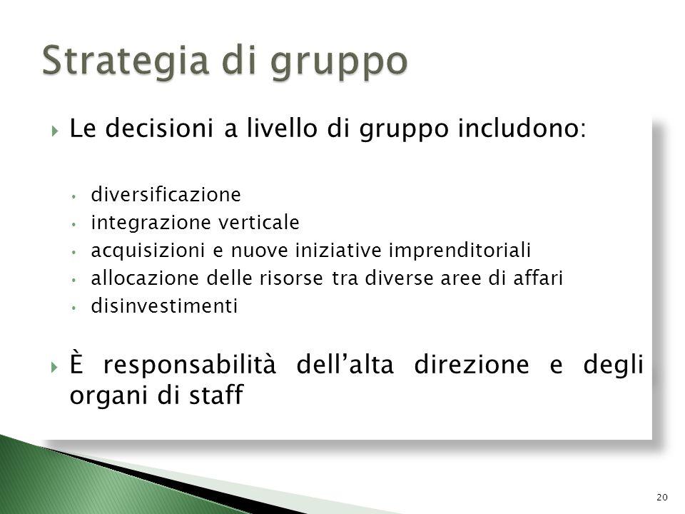 Le decisioni a livello di gruppo includono: diversificazione integrazione verticale acquisizioni e nuove iniziative imprenditoriali allocazione delle