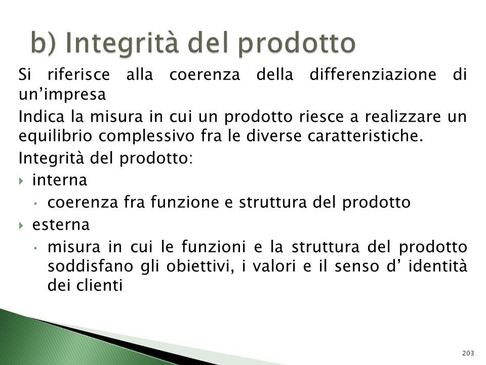 Si riferisce alla coerenza della differenziazione di unimpresa Indica la misura in cui un prodotto riesce a realizzare un equilibrio complessivo fra l