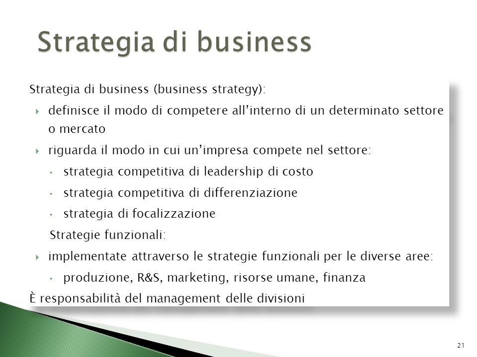Strategia di business (business strategy): definisce il modo di competere allinterno di un determinato settore o mercato riguarda il modo in cui unimp