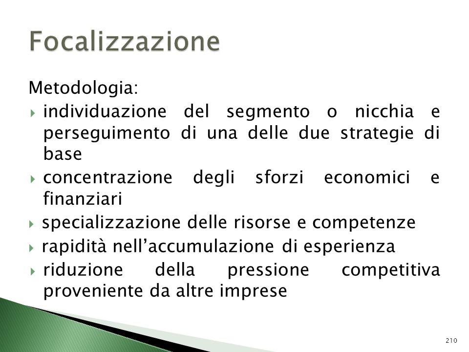 Metodologia: individuazione del segmento o nicchia e perseguimento di una delle due strategie di base concentrazione degli sforzi economici e finanzia
