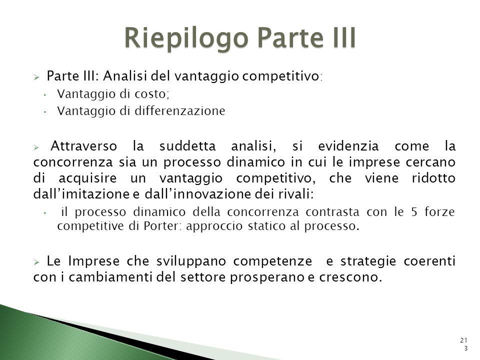 213 Riepilogo Parte III Parte III: Analisi del vantaggio competitivo : Vantaggio di costo; Vantaggio di differenzazione Attraverso la suddetta analisi