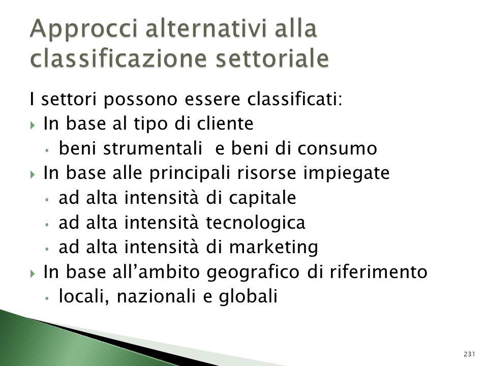 I settori possono essere classificati: In base al tipo di cliente beni strumentali e beni di consumo In base alle principali risorse impiegate ad alta