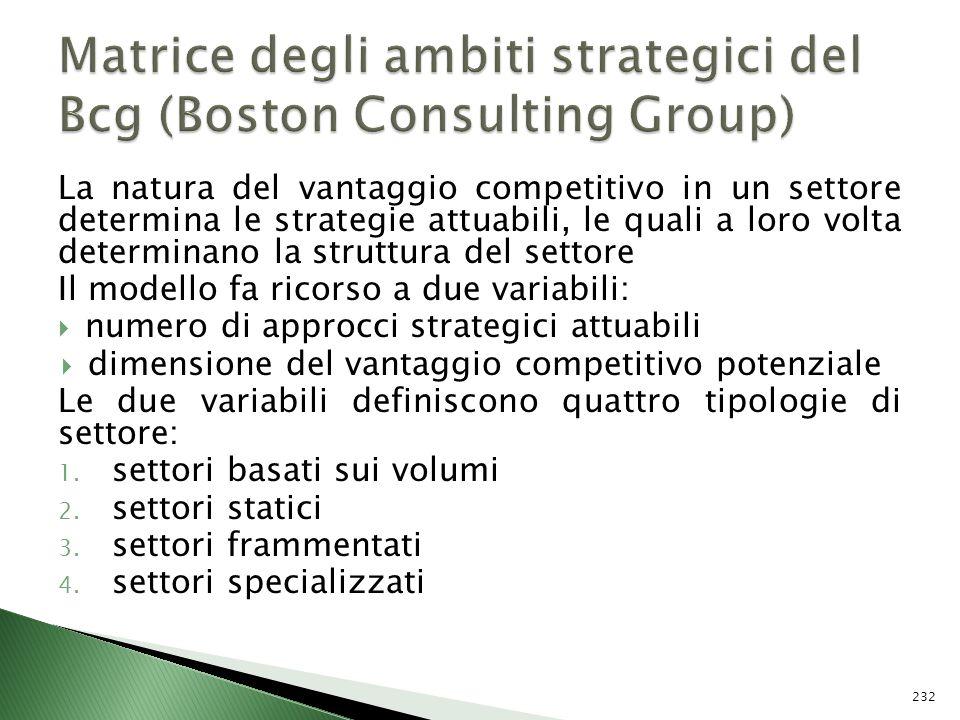 La natura del vantaggio competitivo in un settore determina le strategie attuabili, le quali a loro volta determinano la struttura del settore Il mode