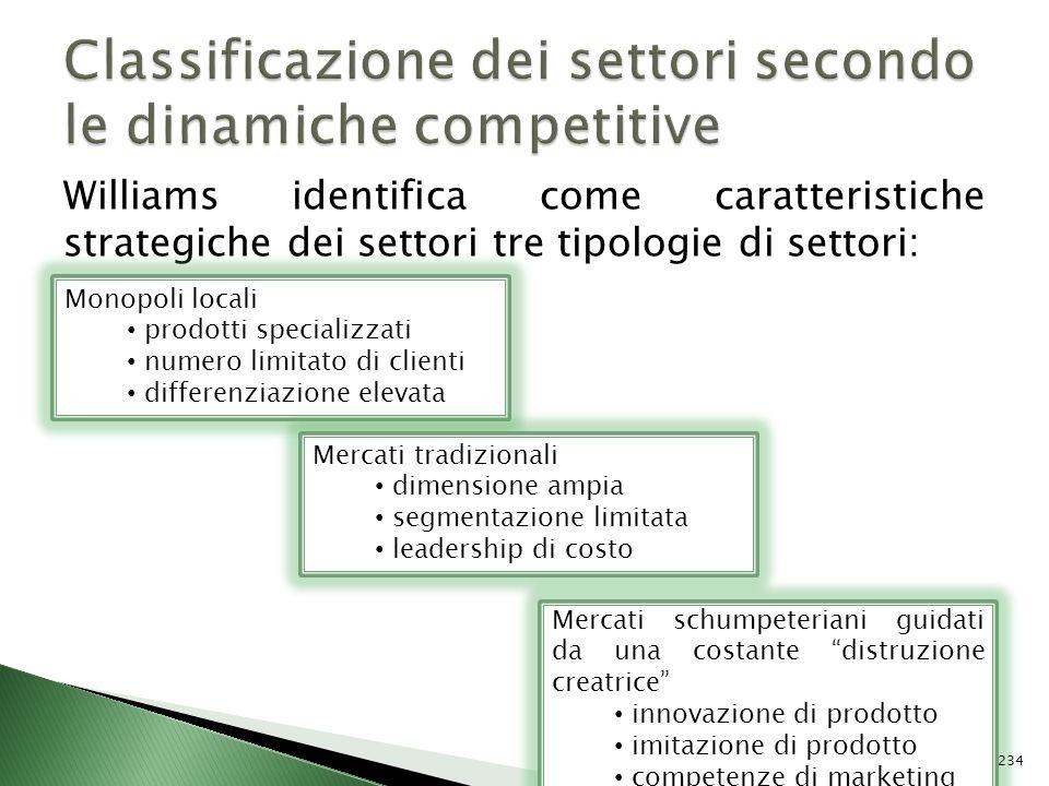Williams identifica come caratteristiche strategiche dei settori tre tipologie di settori: Monopoli locali prodotti specializzati numero limitato di c