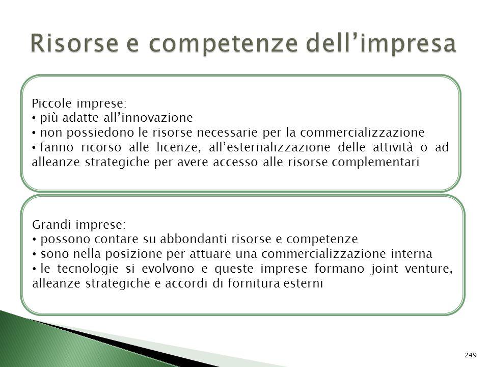 Piccole imprese: più adatte allinnovazione non possiedono le risorse necessarie per la commercializzazione fanno ricorso alle licenze, allesternalizza