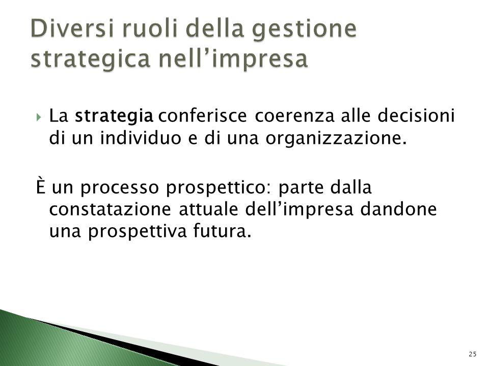 La strategia conferisce coerenza alle decisioni di un individuo e di una organizzazione. È un processo prospettico: parte dalla constatazione attuale
