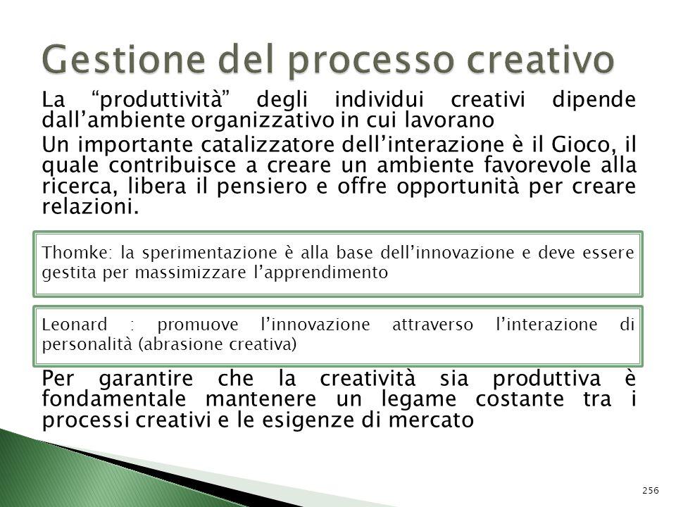 La produttività degli individui creativi dipende dallambiente organizzativo in cui lavorano Un importante catalizzatore dellinterazione è il Gioco, il