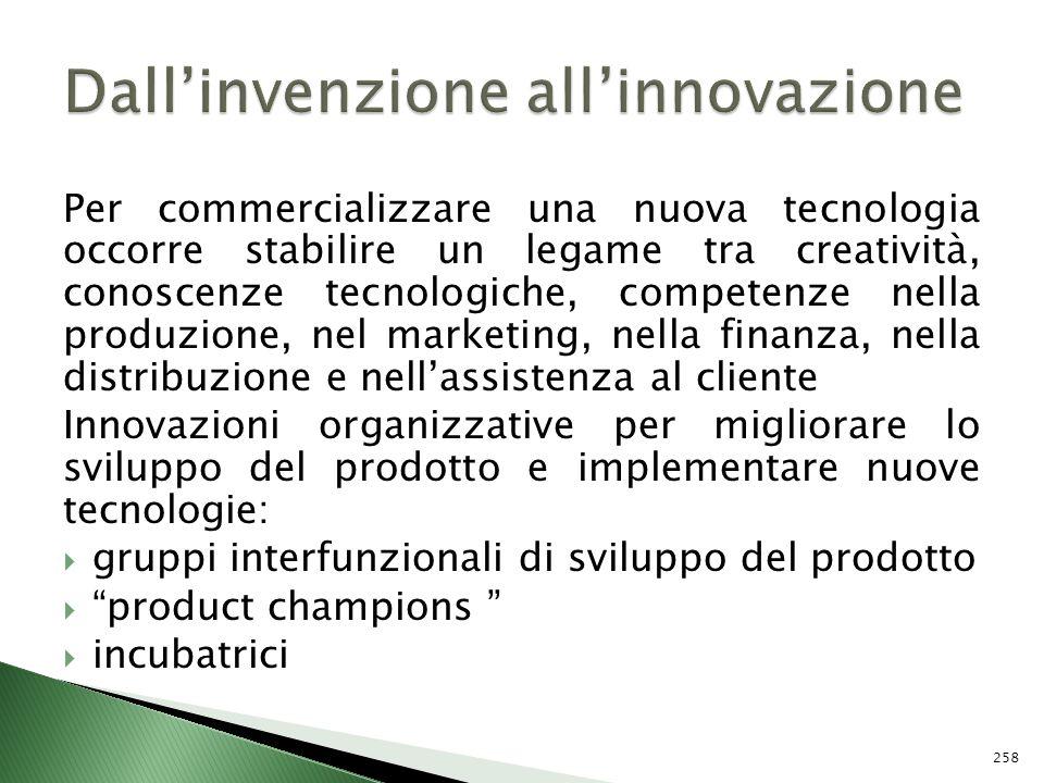 Per commercializzare una nuova tecnologia occorre stabilire un legame tra creatività, conoscenze tecnologiche, competenze nella produzione, nel market