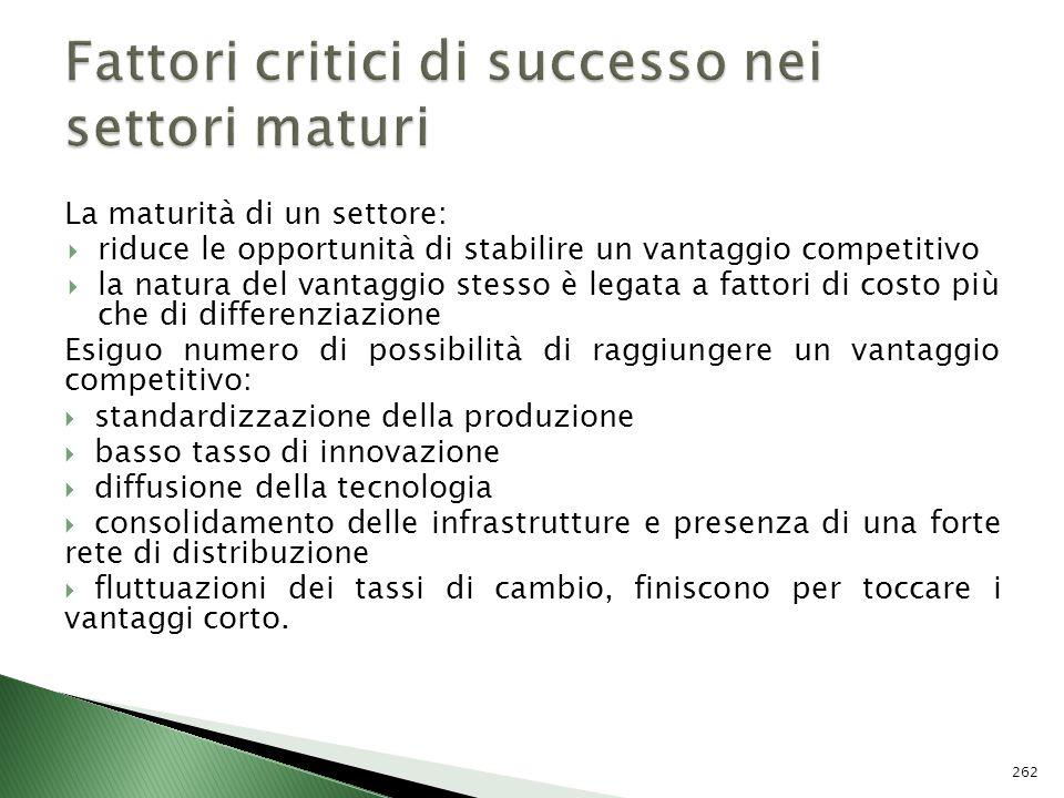 La maturità di un settore: riduce le opportunità di stabilire un vantaggio competitivo la natura del vantaggio stesso è legata a fattori di costo più