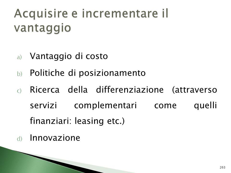 a) Vantaggio di costo b) Politiche di posizionamento c) Ricerca della differenziazione (attraverso servizi complementari come quelli finanziari: leasi