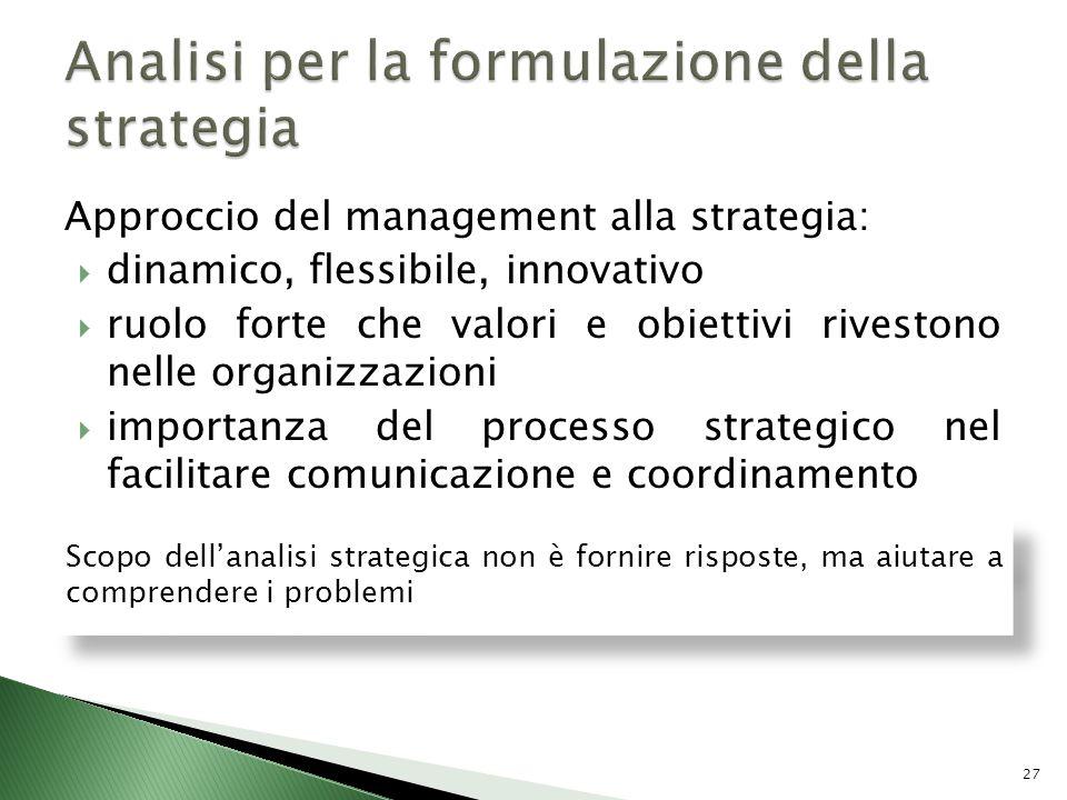 Approccio del management alla strategia: dinamico, flessibile, innovativo ruolo forte che valori e obiettivi rivestono nelle organizzazioni importanza