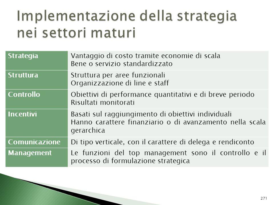 StrategiaVantaggio di costo tramite economie di scala Bene o servizio standardizzato StrutturaStruttura per aree funzionali Organizzazione di line e s