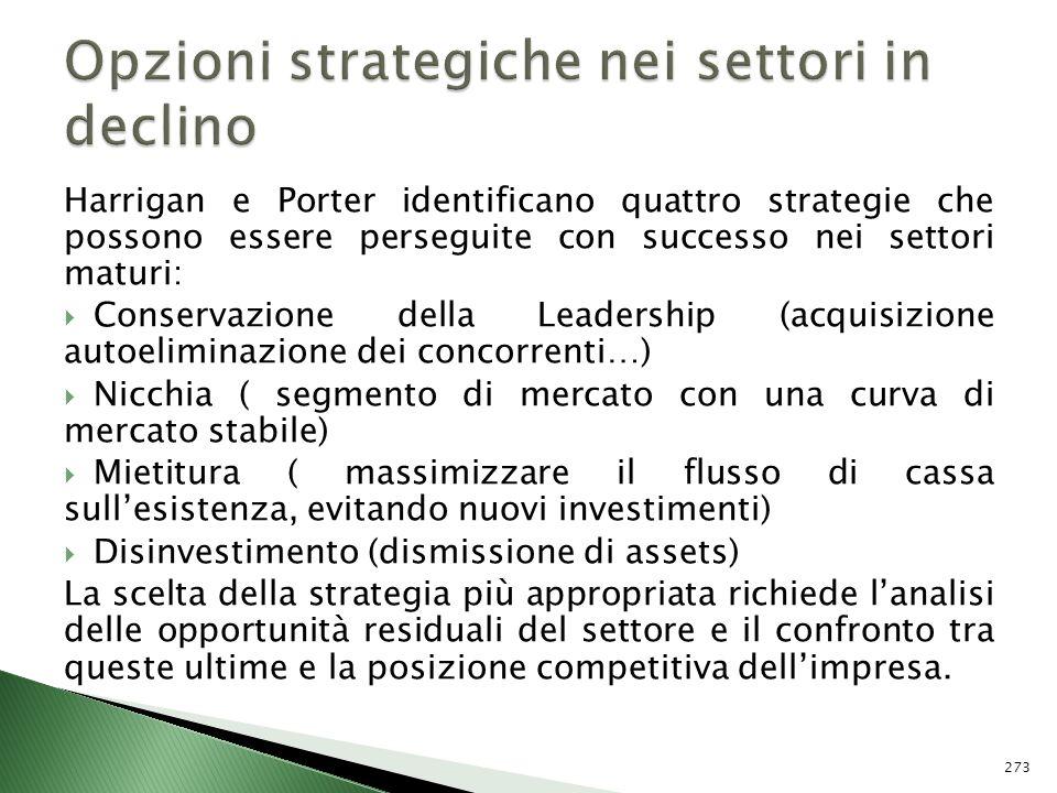 Harrigan e Porter identificano quattro strategie che possono essere perseguite con successo nei settori maturi: Conservazione della Leadership (acquis