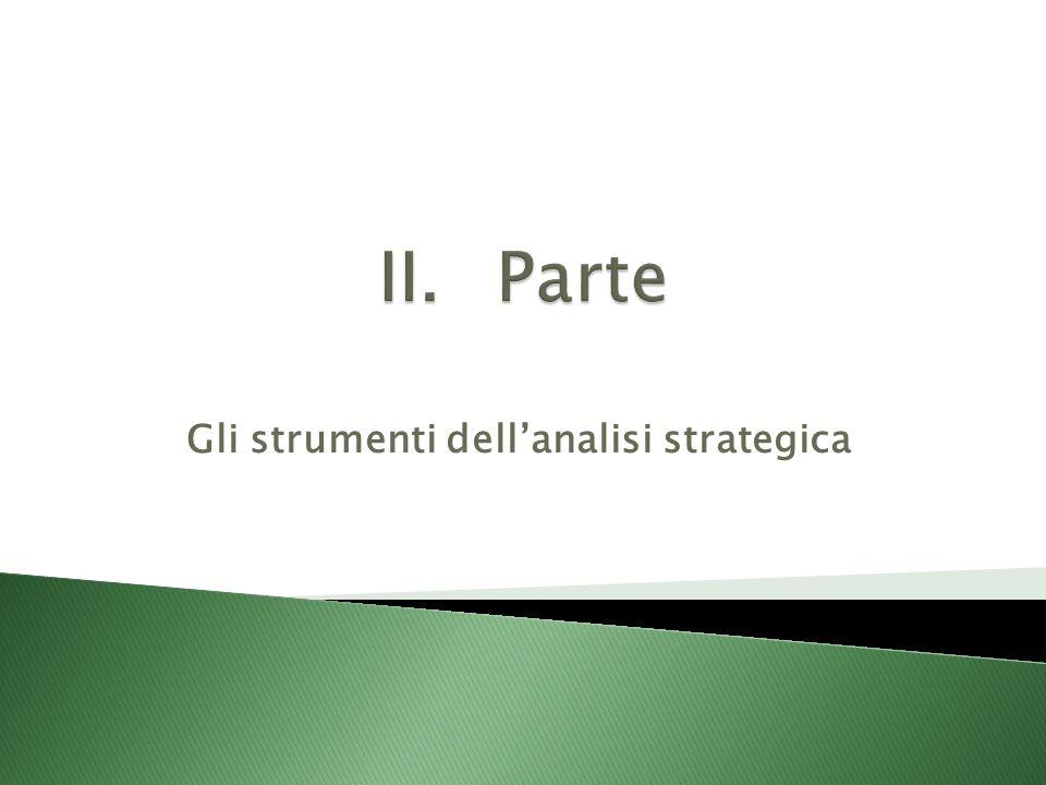 Gli strumenti dellanalisi strategica
