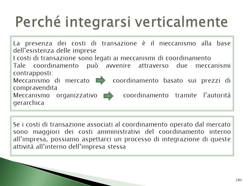 La presenza dei costi di transazione è il meccanismo alla base dellesistenza delle imprese I costi di transazione sono legati ai meccanismi di coordin