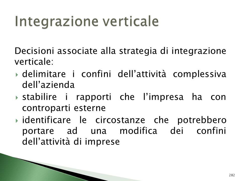 Decisioni associate alla strategia di integrazione verticale: delimitare i confini dellattività complessiva dellazienda stabilire i rapporti che limpr