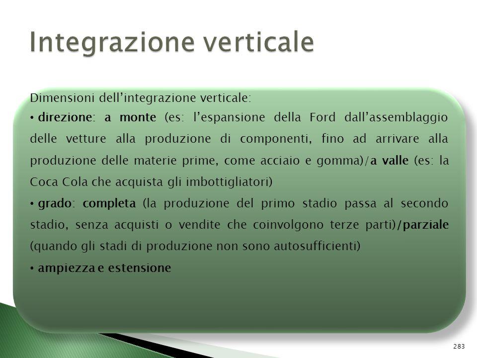 Dimensioni dellintegrazione verticale: direzione: a monte (es: lespansione della Ford dallassemblaggio delle vetture alla produzione di componenti, fi