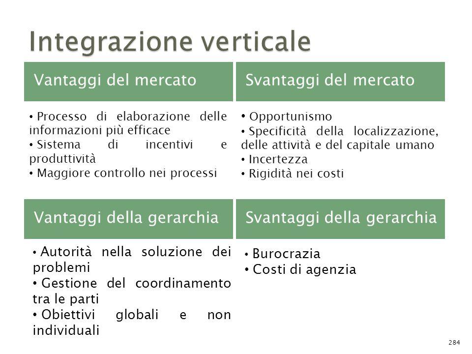 Vantaggi del mercatoSvantaggi del mercato Vantaggi della gerarchiaSvantaggi della gerarchia Autorità nella soluzione dei problemi Gestione del coordin