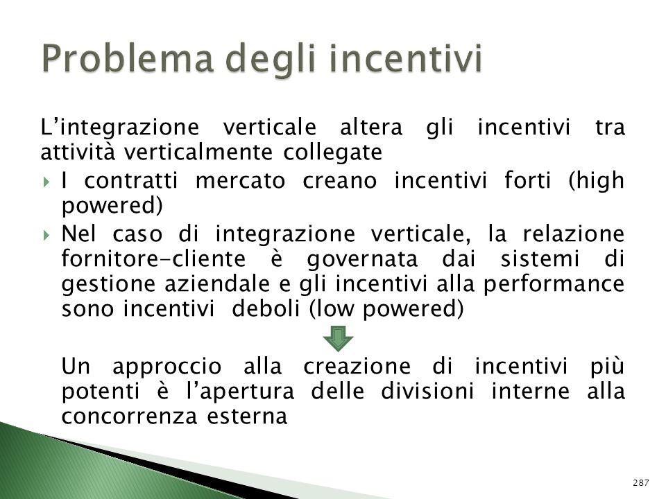 Lintegrazione verticale altera gli incentivi tra attività verticalmente collegate I contratti mercato creano incentivi forti (high powered) Nel caso d