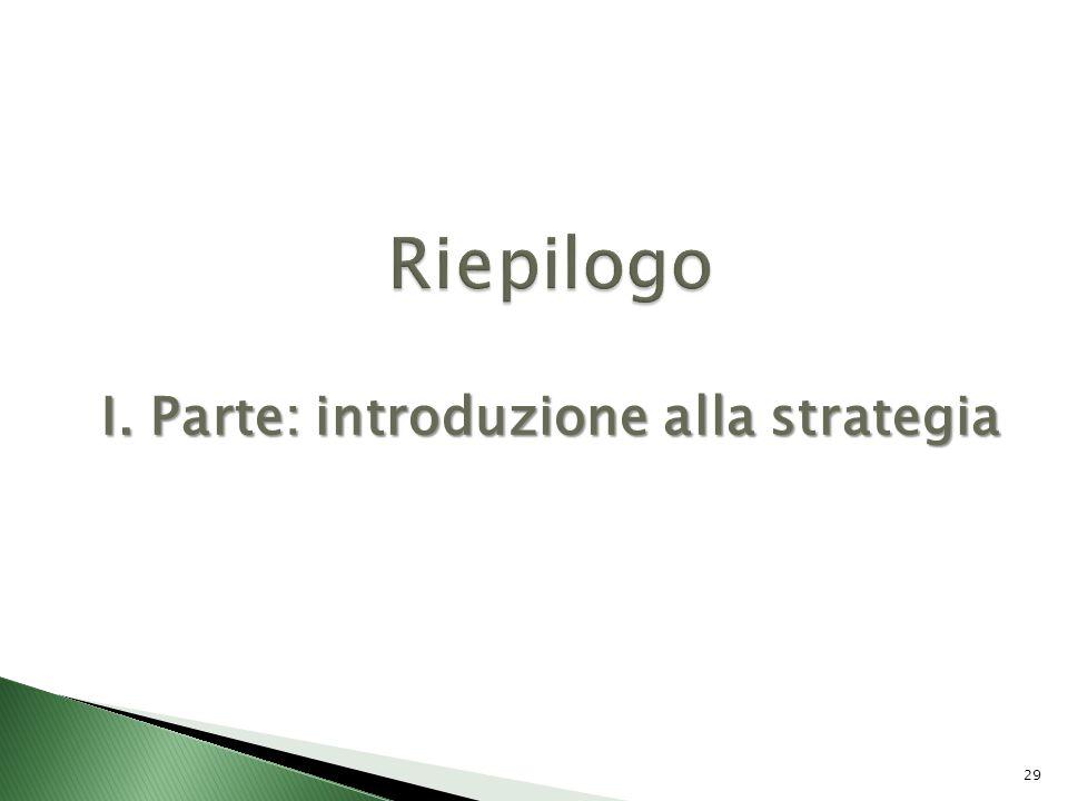I. Parte: introduzione alla strategia 29