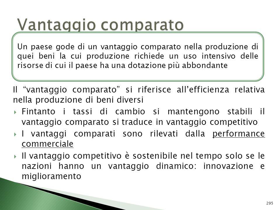 Il vantaggio comparato si riferisce allefficienza relativa nella produzione di beni diversi Fintanto i tassi di cambio si mantengono stabili il vantag